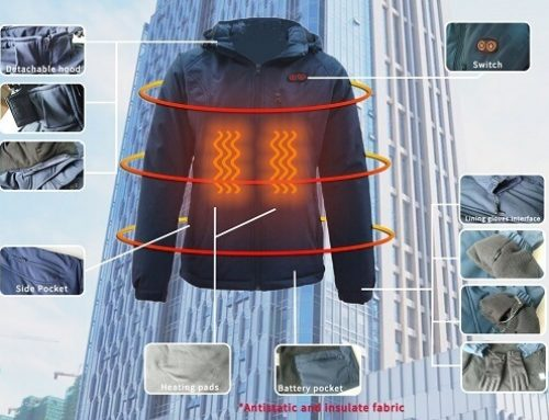 Applications of the Heated Jacket